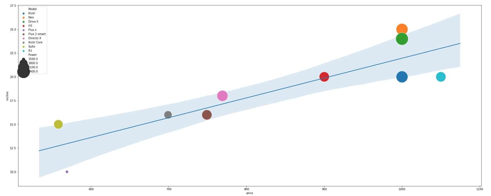smart-trainer-incline-comparison Saris Hammer H3 Review Overview